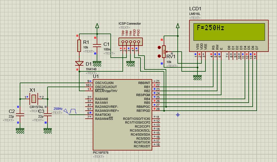 Using Timer0 with an external clock